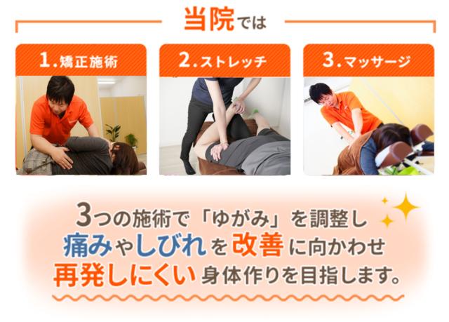 当院では 1.矯正施術 2.ストレッチ 3.マッサージ この3つの施術で「ゆがみ」を調整し 痛み・しびれを改善に向かわせます